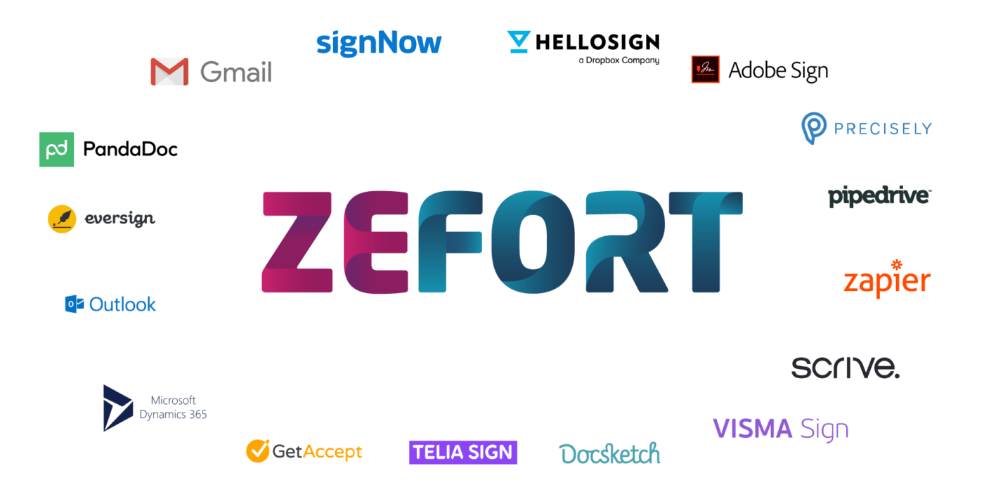 Zefort compatibility